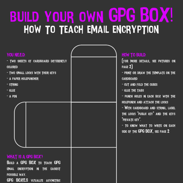 GPG Box tutorial